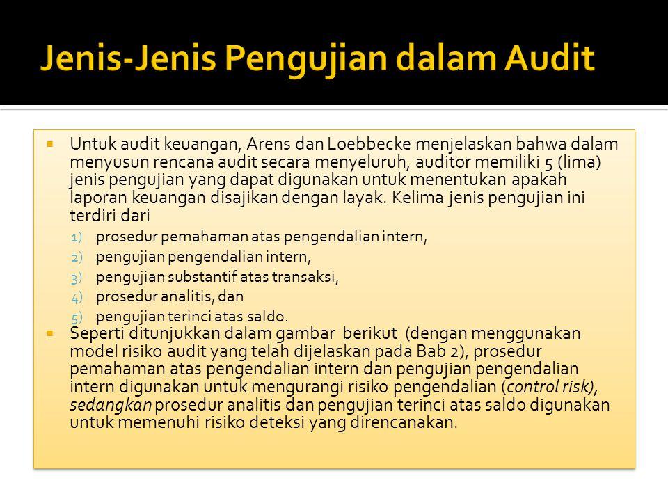  Untuk audit keuangan, Arens dan Loebbecke menjelaskan bahwa dalam menyusun rencana audit secara menyeluruh, auditor memiliki 5 (lima) jenis pengujia