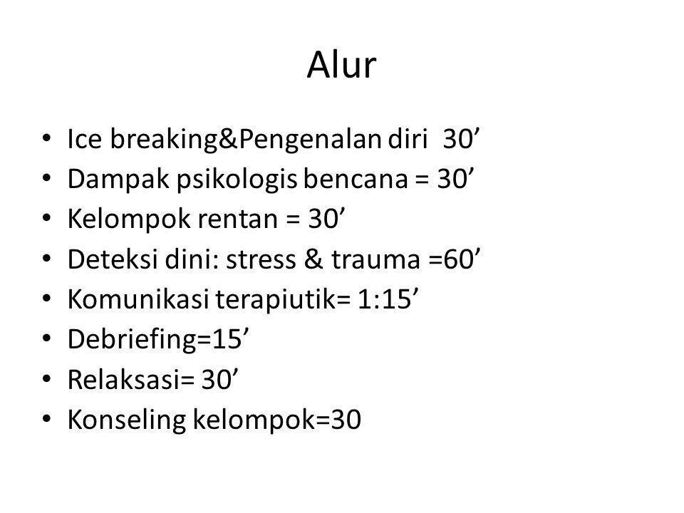 Alur • Ice breaking&Pengenalan diri 30' • Dampak psikologis bencana = 30' • Kelompok rentan = 30' • Deteksi dini: stress & trauma =60' • Komunikasi te