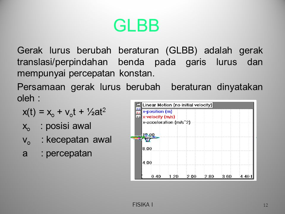 FISIKA I 12 GLBB Gerak lurus berubah beraturan (GLBB) adalah gerak translasi/perpindahan benda pada garis lurus dan mempunyai percepatan konstan.