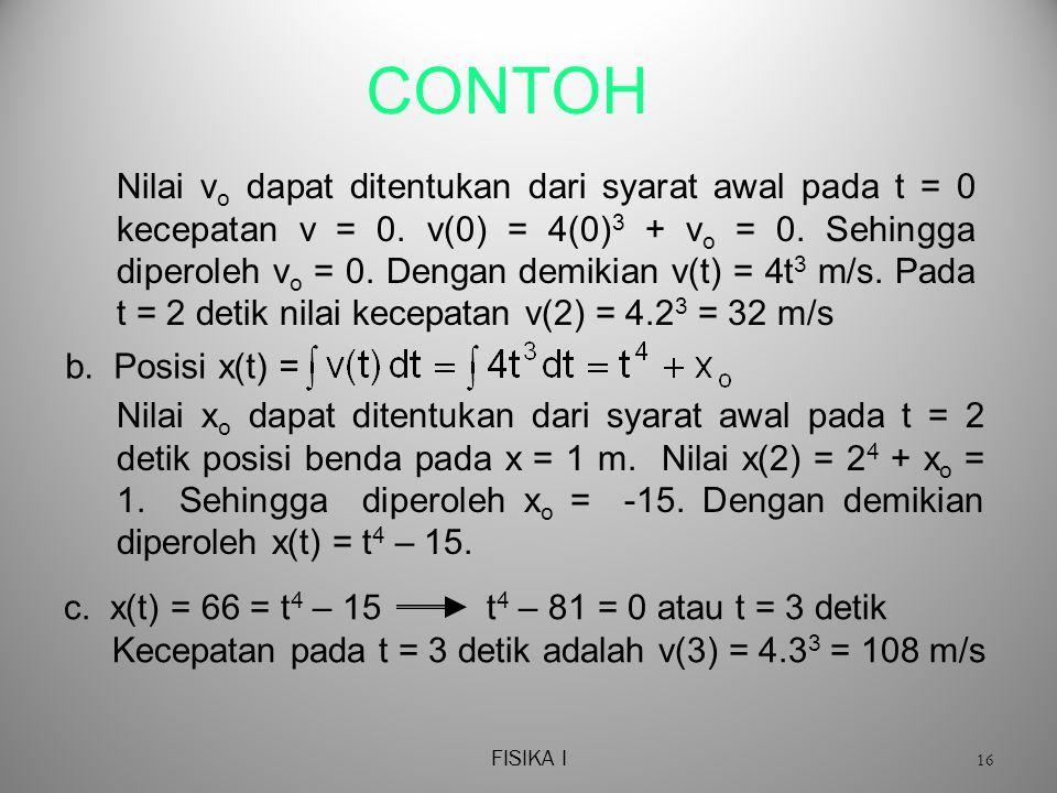 FISIKA I 16 CONTOH b.