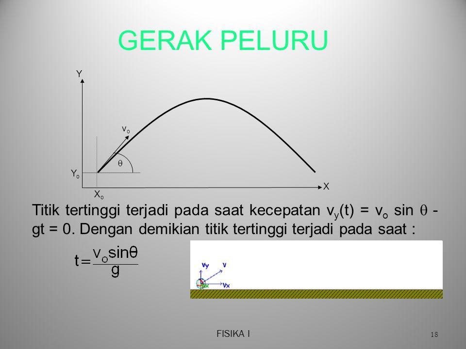 FISIKA I 18 GERAK PELURU X Y YoYo vovo  XoXo Titik tertinggi terjadi pada saat kecepatan v y (t) = v o sin  - gt = 0.