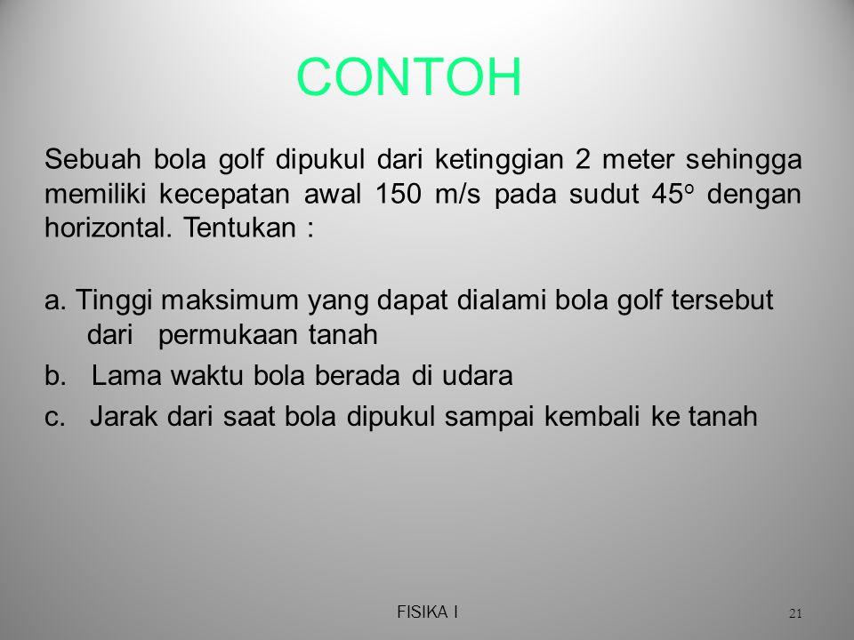 FISIKA I 21 CONTOH a.Tinggi maksimum yang dapat dialami bola golf tersebut dari permukaan tanah b.