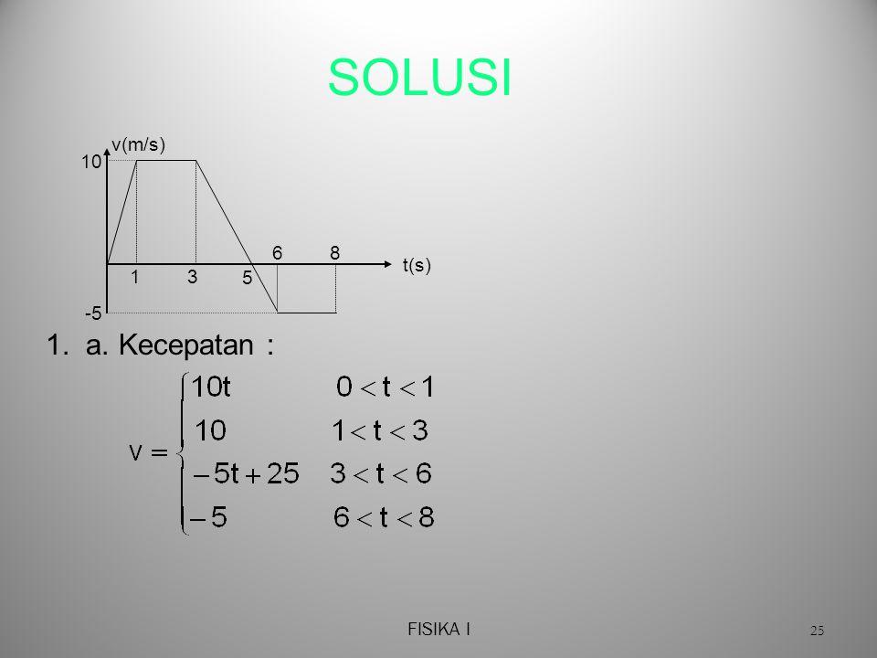 FISIKA I 25 SOLUSI 10 v(m/s) -5 13 5 68 t(s) Kecepatan :1. a.