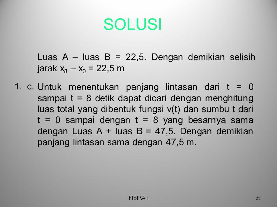 FISIKA I 29 SOLUSI Luas A – luas B = 22,5.Dengan demikian selisih jarak x 8 – x 0 = 22,5 m 1.