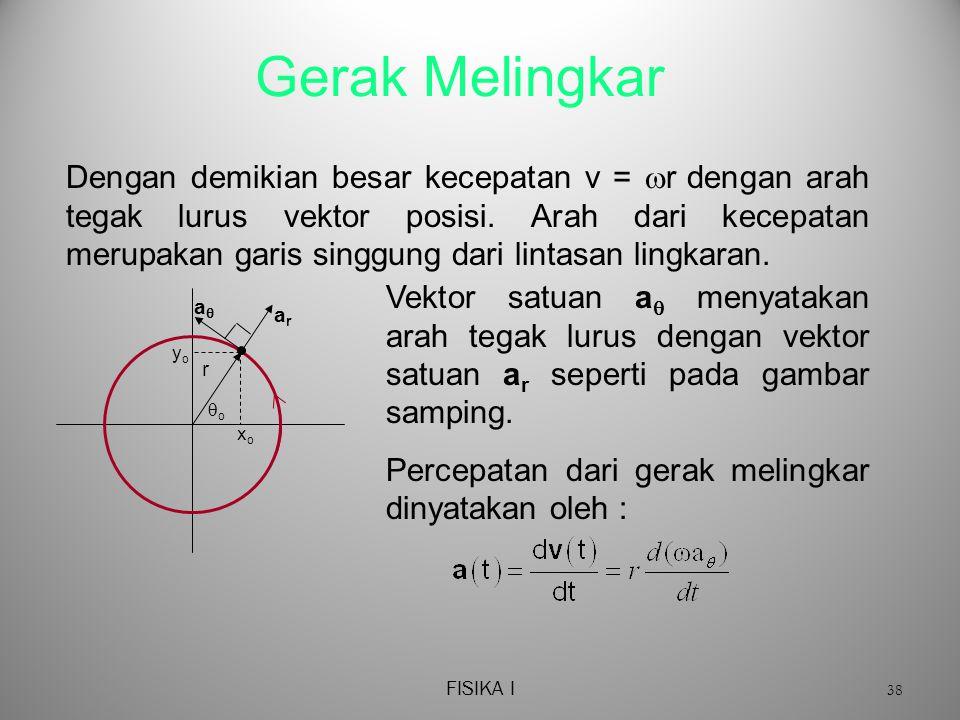 FISIKA I 38 Gerak Melingkar Dengan demikian besar kecepatan v =  r dengan arah tegak lurus vektor posisi.