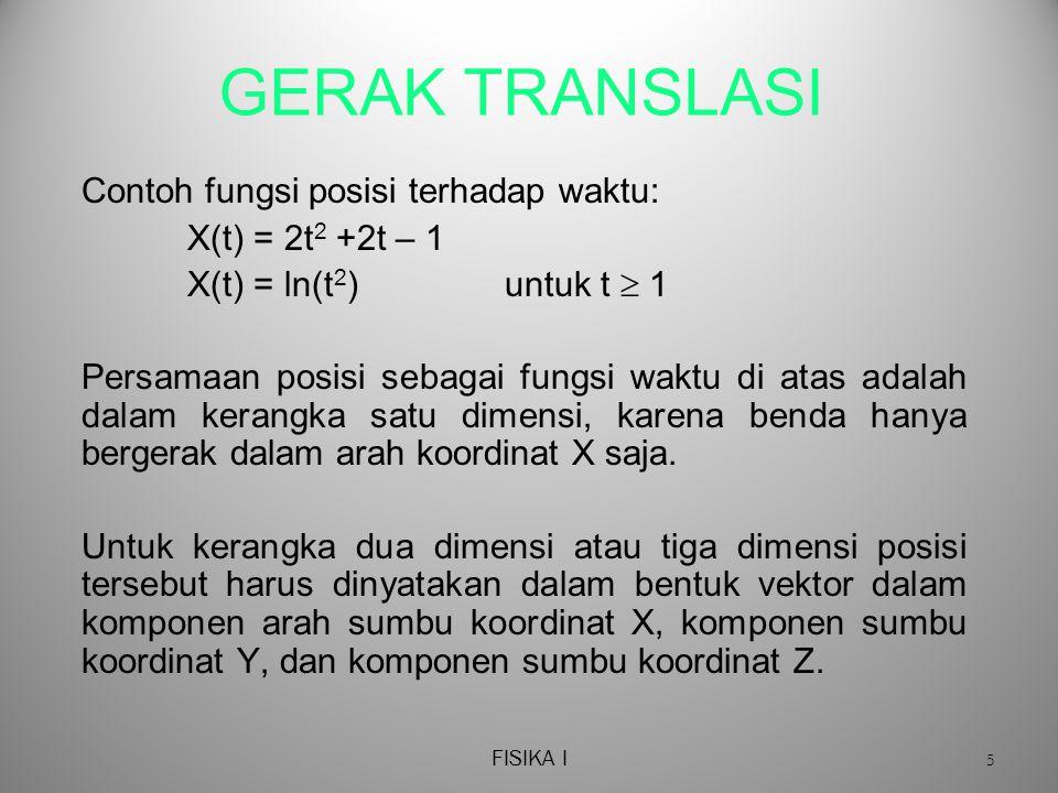 FISIKA I 26 SOLUSI Untuk selang 0 < t < 1, v(t) = 10t.