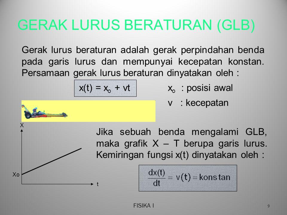 FISIKA I 40 Gerak Melingkar Percepatan yang demikian disebut percepatan sentripetal, yang dicirikan arahnya menuju titik pusat.