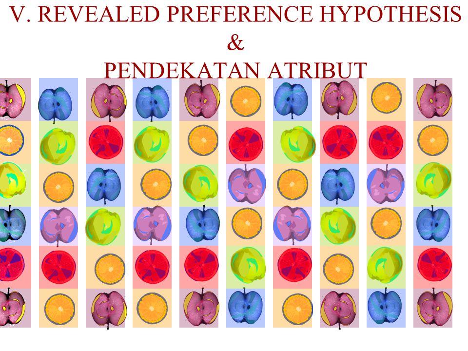 REVEALED PREFERENCE HYPOTHESIS •Teori ini diperkenalkan oleh Samuelson pada tahun 1938.