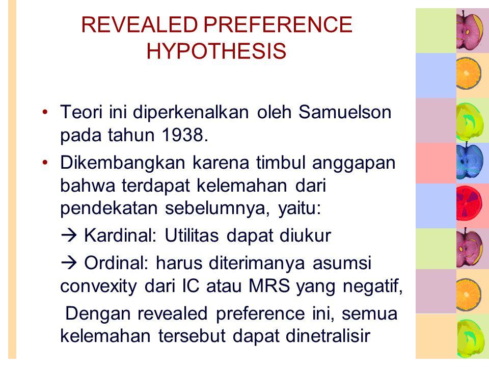 REVEALED PREFERENCE HYPOTHESIS •Teori ini diperkenalkan oleh Samuelson pada tahun 1938. •Dikembangkan karena timbul anggapan bahwa terdapat kelemahan
