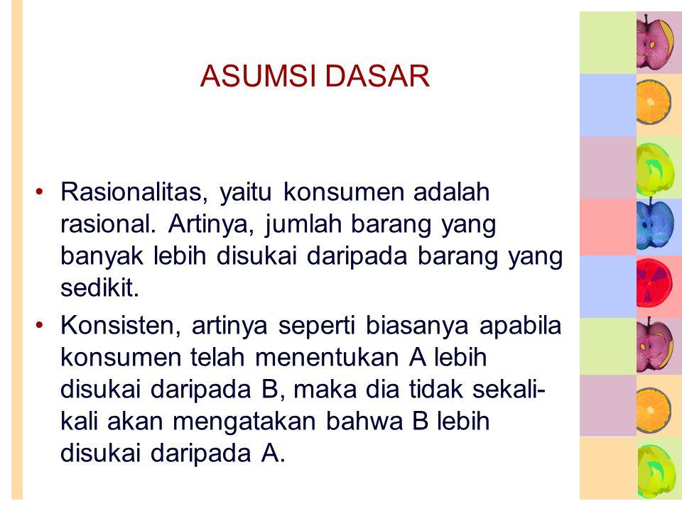 •Asas transitif, artinya bila konsumen menyatakan A lebih disukai daripada B, dan B lebih disukai daripada C, maka ia akan menyatakan juga bahwa A lebih disukai daripada C.