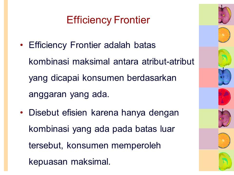 Efficiency Frontier •Efficiency Frontier adalah batas kombinasi maksimal antara atribut-atribut yang dicapai konsumen berdasarkan anggaran yang ada. •