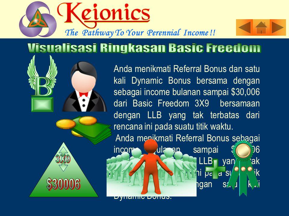 1. Satu kali biaya untuk berpartisipasi di Basic Freedom: $90 2.