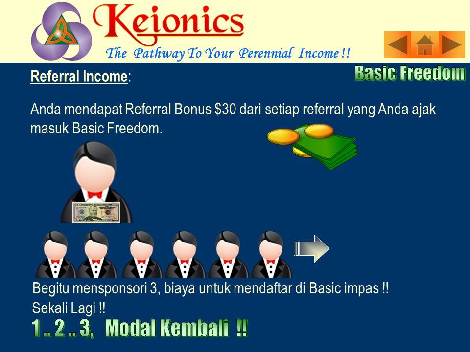 Marilah melihat berbagai Jalur Income Satu demi Satu The Pathway To Your Perennial Income !.
