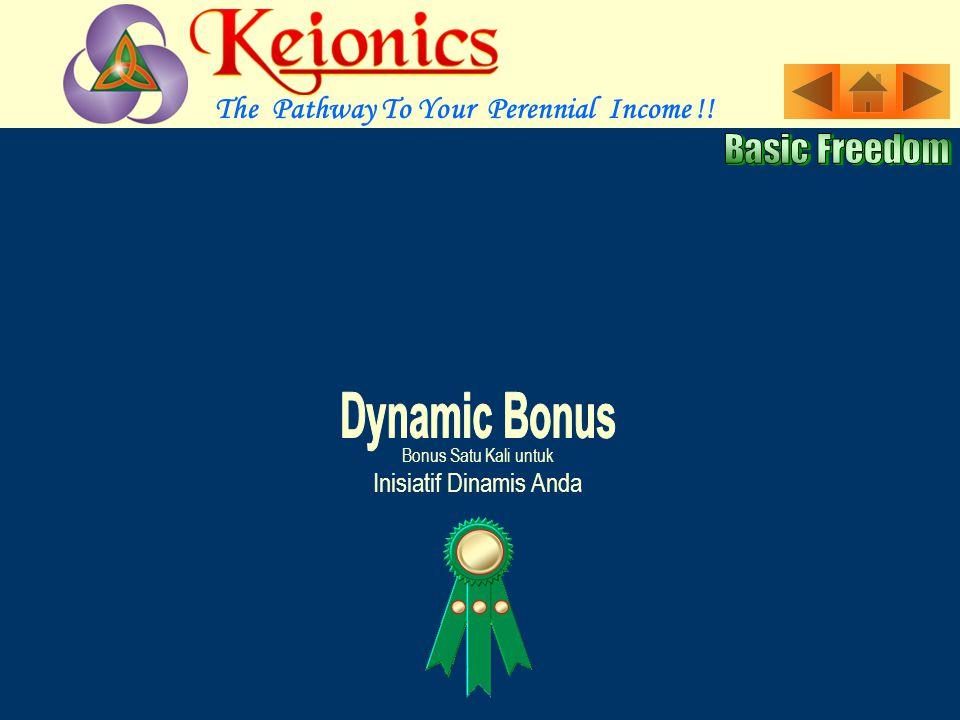 Referral Income : Anda mendapat Referral Bonus $30 dari setiap referral yang Anda ajak masuk Basic Freedom.