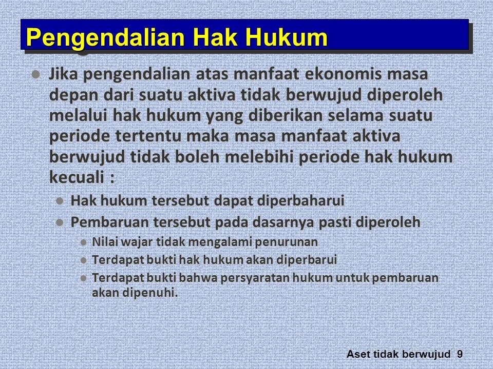 Aset tidak berwujud 9 Pengendalian Hak Hukum  Jika pengendalian atas manfaat ekonomis masa depan dari suatu aktiva tidak berwujud diperoleh melalui h