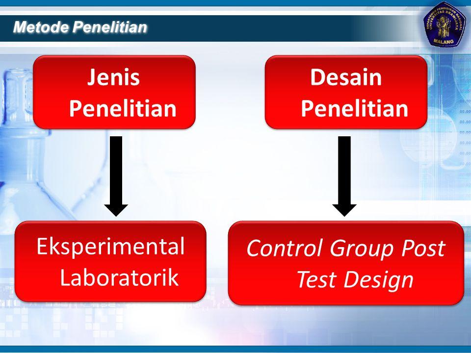 Metode Penelitian Desain Penelitian Control Group Post Test Design Jenis Penelitian Eksperimental Laboratorik