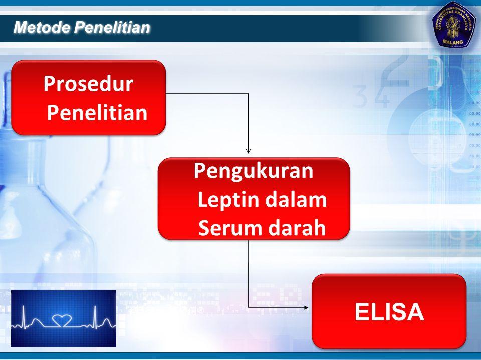 Metode Penelitian Prosedur Penelitian Pengukuran Leptin dalam Serum darah ELISA