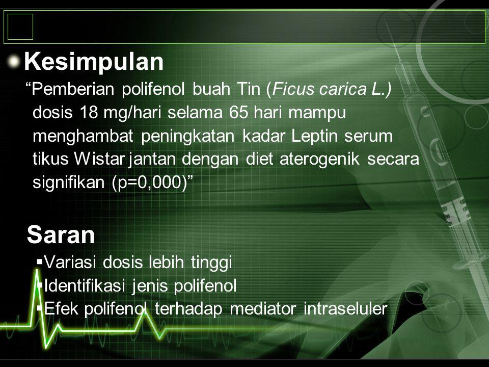 """Kesimpulan """"Pemberian polifenol buah Tin (Ficus carica L.) dosis 18 mg/hari selama 65 hari mampu menghambat peningkatan kadar Leptin serum tikus Wista"""