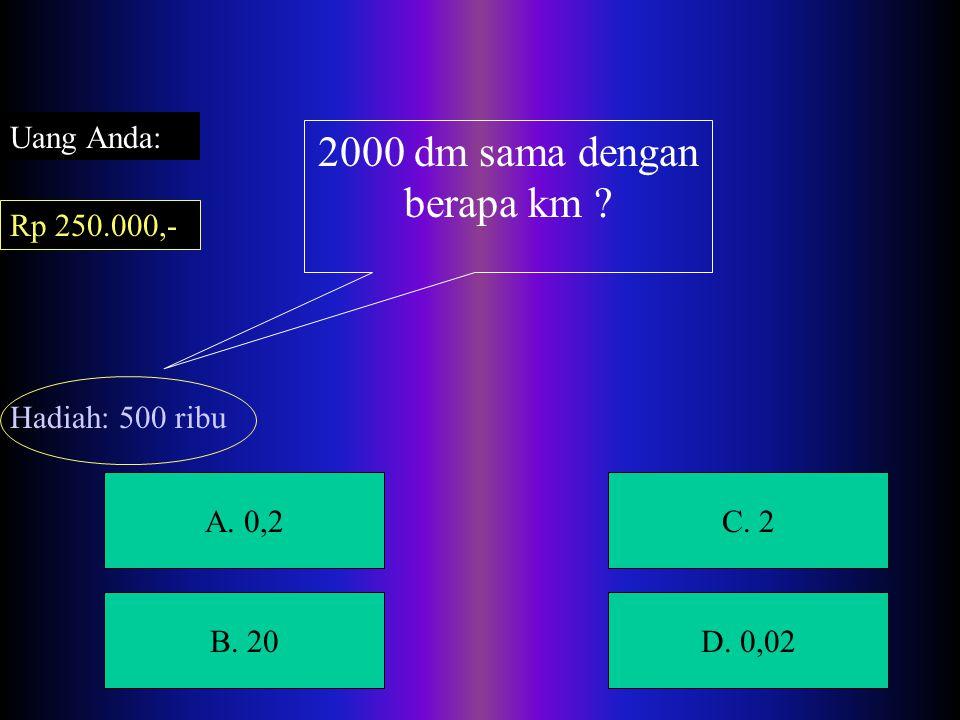 A. 0,2C. 2 B. 20D. 0,02 Uang Anda: 2000 dm sama dengan berapa km ? Rp 250.000,- Hadiah: 500 ribu