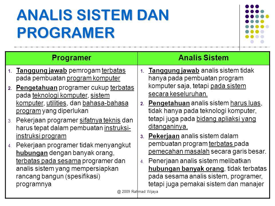 @ 2009 Rahmad Wijaya ANALIS SISTEM DAN PROGRAMER ProgramerAnalis Sistem 1. Tanggung jawab pemrogam terbatas pada pembuatan program komputer 2. Pengeta