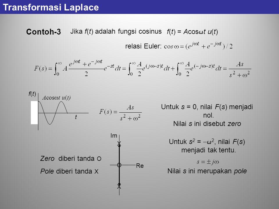 Contoh-3 Jika f(t) adalah fungsi cosinus f(t) = Acos  t u(t) relasi Euler: Transformasi Laplace t f(t)f(t) Acos  t u(t) Untuk s = 0, nilai F(s) menj