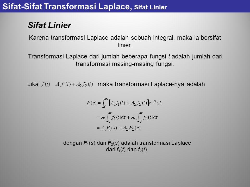 Sifat Linier Karena transformasi Laplace adalah sebuah integral, maka ia bersifat linier. Transformasi Laplace dari jumlah beberapa fungsi t adalah ju