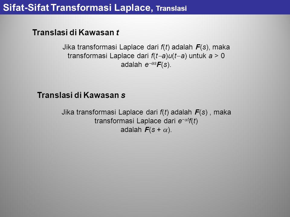 Translasi di Kawasan t Sifat-Sifat Transformasi Laplace, Translasi Jika transformasi Laplace dari f(t) adalah F(s), maka transformasi Laplace dari f(t