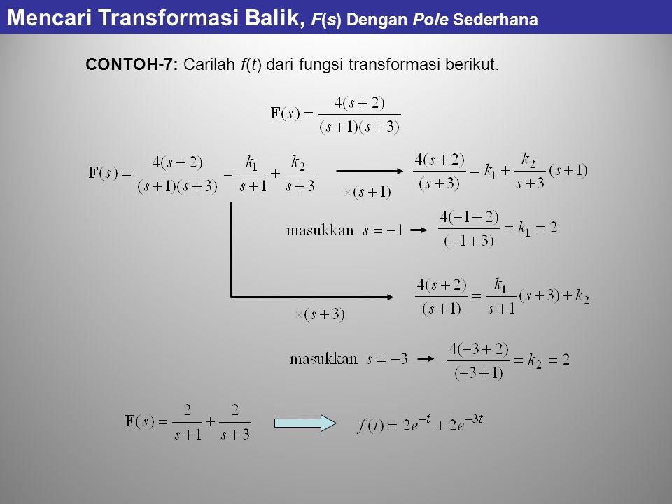 CONTOH-7: Carilah f(t) dari fungsi transformasi berikut. Mencari Transformasi Balik, F(s) Dengan Pole Sederhana