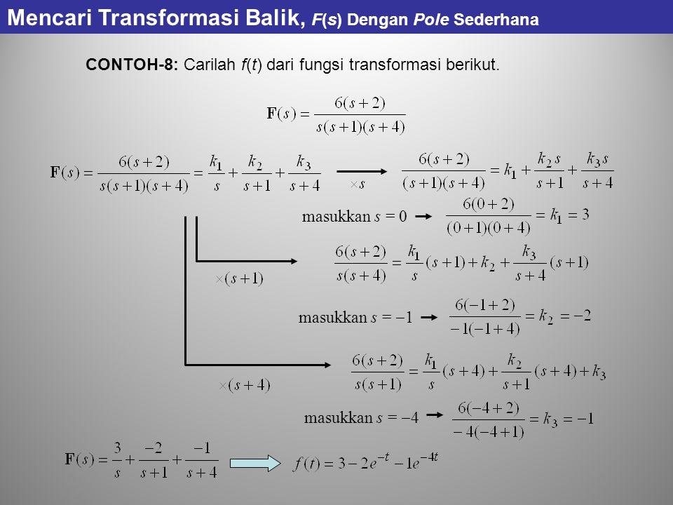 CONTOH-8: Carilah f(t) dari fungsi transformasi berikut. masukkan s = 0 masukkan s =  4 masukkan s =  1 Mencari Transformasi Balik, F(s) Dengan Pole