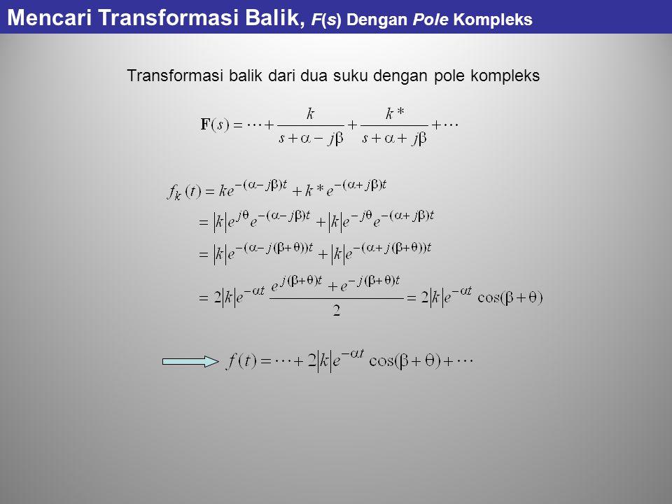 Transformasi balik dari dua suku dengan pole kompleks Mencari Transformasi Balik, F(s) Dengan Pole Kompleks
