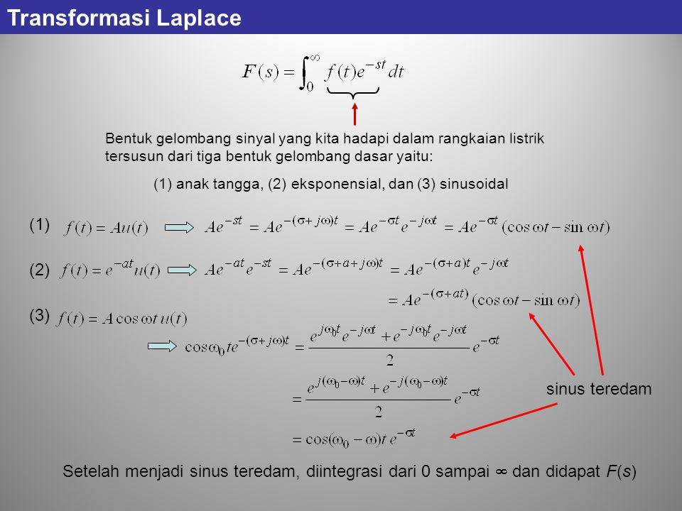Transformasi Laplace Bentuk gelombang sinyal yang kita hadapi dalam rangkaian listrik tersusun dari tiga bentuk gelombang dasar yaitu: (1) anak tangga