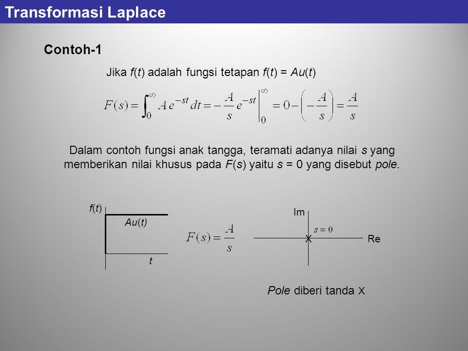 Contoh-1 Jika f(t) adalah fungsi tetapan f(t) = Au(t) Transformasi Laplace Dalam contoh fungsi anak tangga, teramati adanya nilai s yang memberikan ni