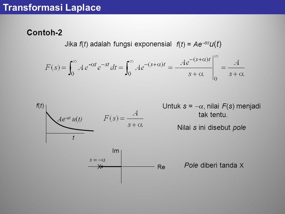 f(t) = Ae   t u(t) Jika f(t) adalah fungsi exponensial Contoh-2 Transformasi Laplace t f(t)f(t) Ae -at u(t) Untuk s = , nilai F(s) menjadi tak ten