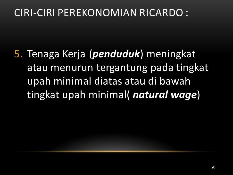 CIRI-CIRI PEREKONOMIAN RICARDO : 5.Tenaga Kerja (penduduk) meningkat atau menurun tergantung pada tingkat upah minimal diatas atau di bawah tingkat up