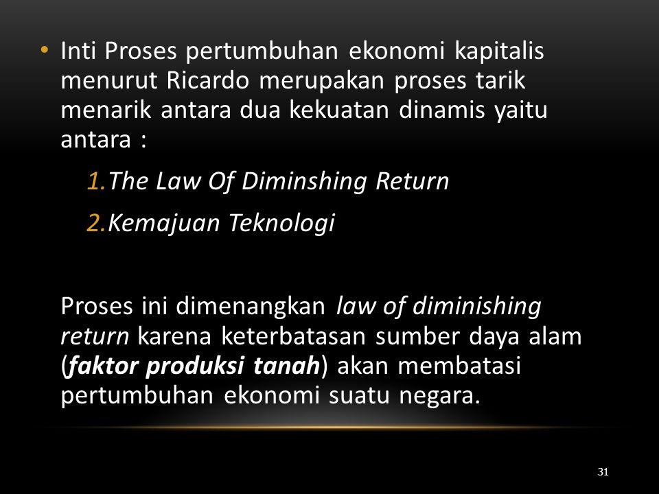 • Inti Proses pertumbuhan ekonomi kapitalis menurut Ricardo merupakan proses tarik menarik antara dua kekuatan dinamis yaitu antara : 1.The Law Of Dim