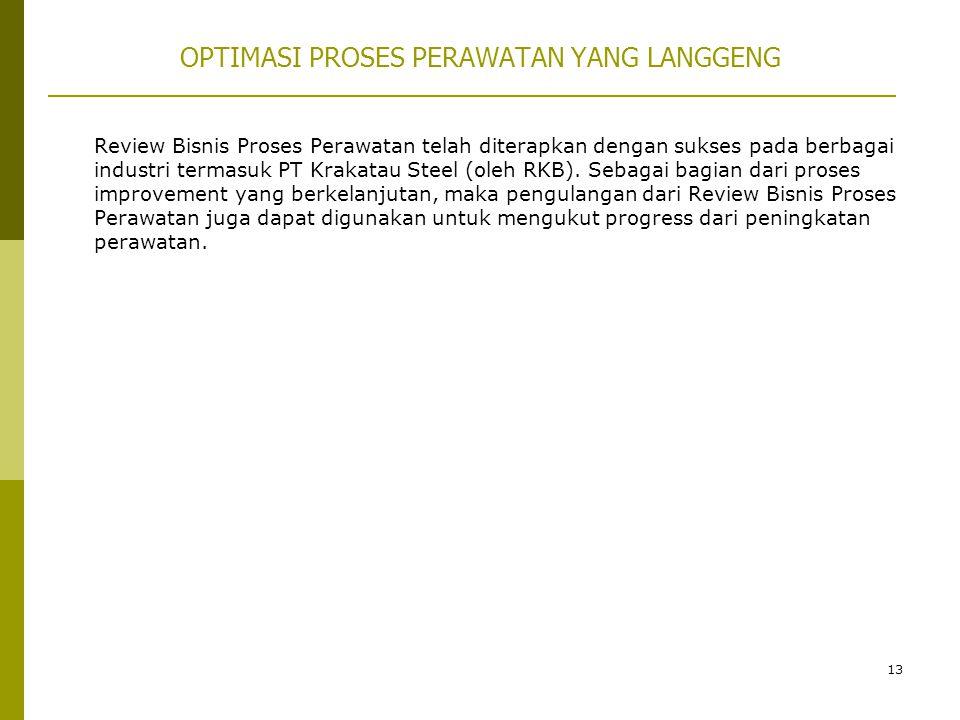 13 Review Bisnis Proses Perawatan telah diterapkan dengan sukses pada berbagai industri termasuk PT Krakatau Steel (oleh RKB).