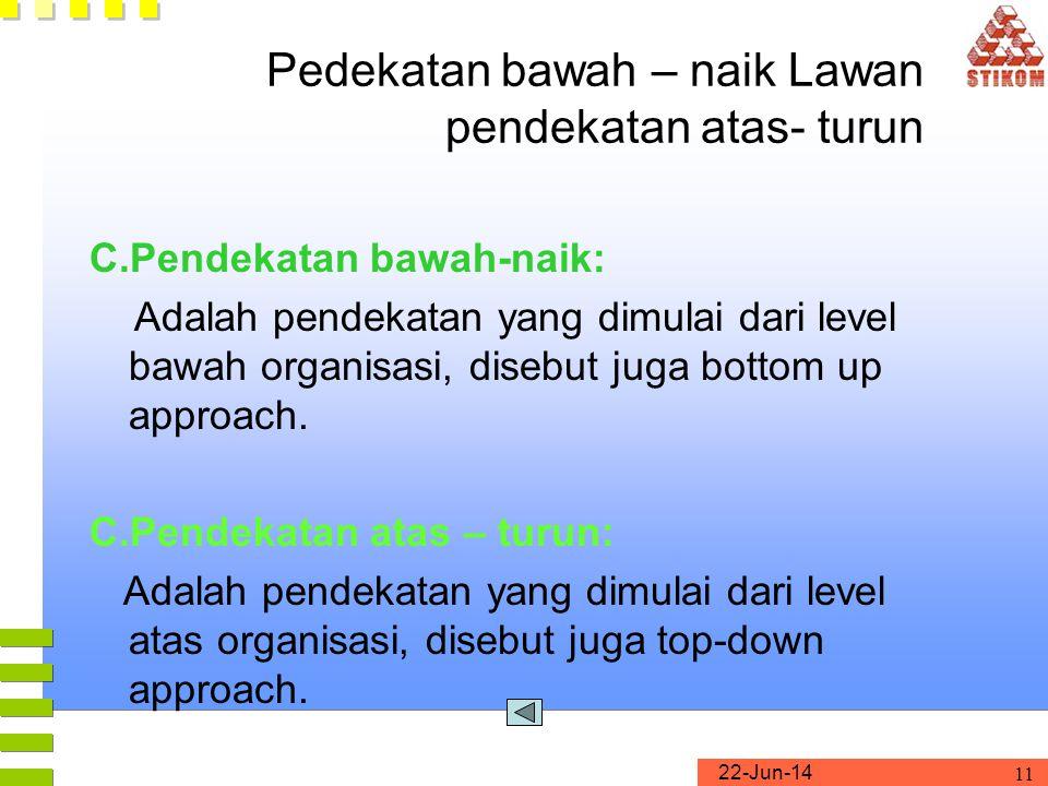 22-Jun-14 11 Pedekatan bawah – naik Lawan pendekatan atas- turun C.Pendekatan bawah-naik: Adalah pendekatan yang dimulai dari level bawah organisasi,