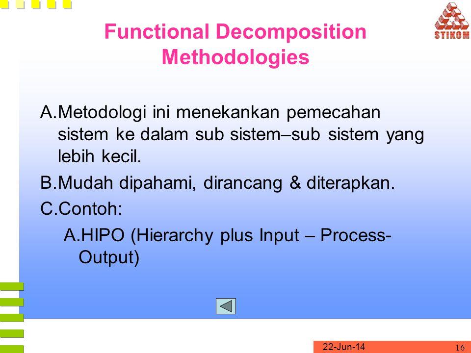 22-Jun-14 16 Functional Decomposition Methodologies A.Metodologi ini menekankan pemecahan sistem ke dalam sub sistem–sub sistem yang lebih kecil. B.Mu