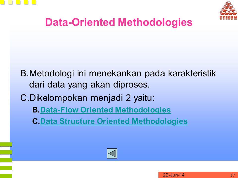 22-Jun-14 17 Data-Oriented Methodologies B.Metodologi ini menekankan pada karakteristik dari data yang akan diproses. C.Dikelompokan menjadi 2 yaitu: