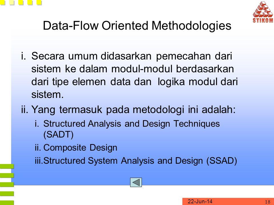 22-Jun-14 18 Data-Flow Oriented Methodologies i.Secara umum didasarkan pemecahan dari sistem ke dalam modul-modul berdasarkan dari tipe elemen data da