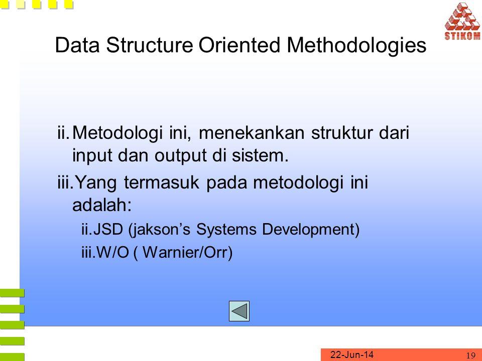 22-Jun-14 19 Data Structure Oriented Methodologies ii.Metodologi ini, menekankan struktur dari input dan output di sistem. iii.Yang termasuk pada meto