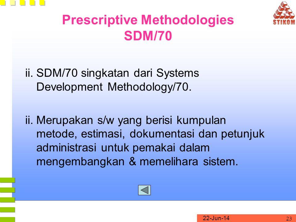 22-Jun-14 23 Prescriptive Methodologies SDM/70 ii.SDM/70 singkatan dari Systems Development Methodology/70. ii.Merupakan s/w yang berisi kumpulan meto