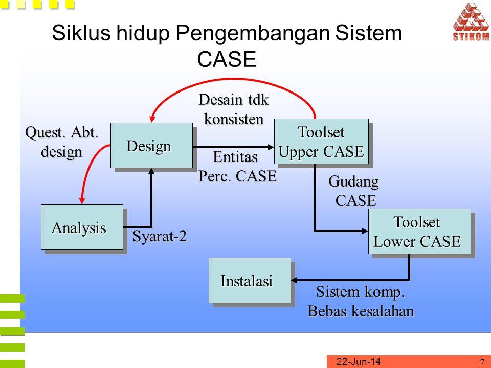 22-Jun-14 7 Siklus hidup Pengembangan Sistem CASE AnalysisAnalysis DesignDesign Toolset Upper CASE Toolset Toolset Lower CASE Toolset InstalasiInstala