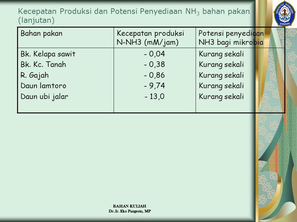 BAHAN KULIAH Dr.Ir. Eko Pangestu, MP Kecepatan Produksi dan Potensi Penyediaan NH 3 bahan pakan (lanjutan) Bahan pakanKecepatan produksi N-NH3 (mM/jam