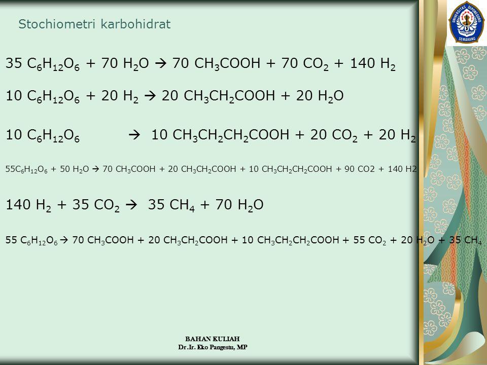 BAHAN KULIAH Dr.Ir. Eko Pangestu, MP Stochiometri karbohidrat 35 C 6 H 12 O 6 + 70 H 2 O  70 CH 3 COOH + 70 CO 2 + 140 H 2 10 C 6 H 12 O 6 + 20 H 2 