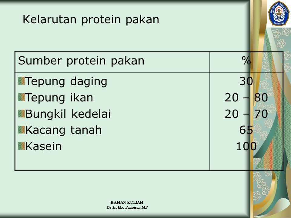 BAHAN KULIAH Dr.Ir. Eko Pangestu, MP Kelarutan protein pakan Sumber protein pakan % Tepung daging Tepung ikan Bungkil kedelai Kacang tanah Kasein 30 2