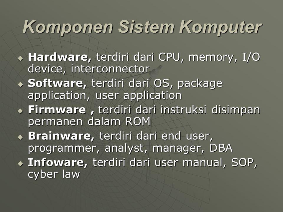 Sistem dan Komponen Utama Perangkat Keras I/O DEVICEMEMORI PROCESSOR DMA Memory Bus IO Bus