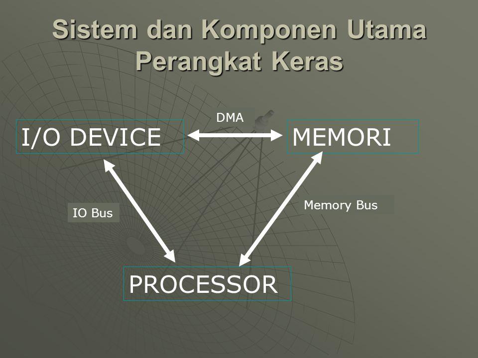 CPU ( Processor) Fungsi Utama processor adalah : Fungsi Utama processor adalah : •melakukan proses aritmatika dan logika, pengendalian operasi komputer •Terdiri dari ALU (Arithmetic and Logic Unit) dan Control Unit.