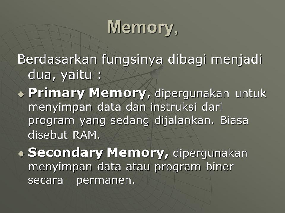 Memory, Berdasarkan fungsinya dibagi menjadi dua, yaitu :  Primary Memory, dipergunakan untuk menyimpan data dan instruksi dari program yang sedang dijalankan.