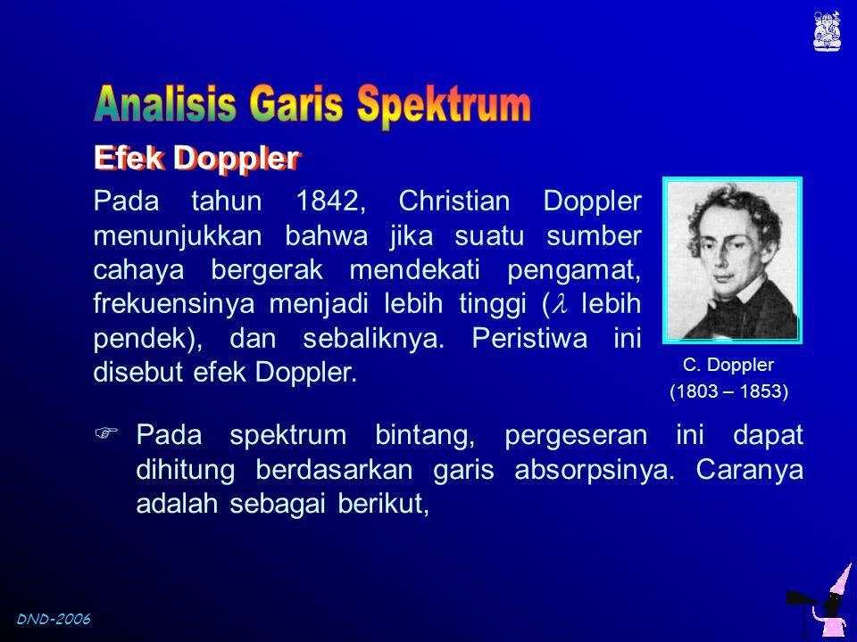 DND-2006 Efek Doppler Pada tahun 1842, Christian Doppler menunjukkan bahwa jika suatu sumber cahaya bergerak mendekati pengamat, frekuensinya menjadi